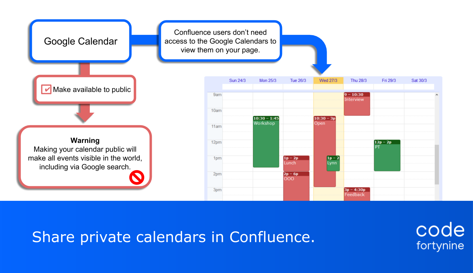 Highlight 1  Secure Google Calendar for Confluence